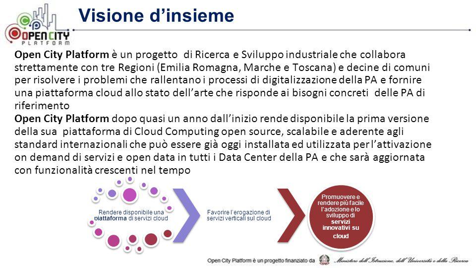 Architettura: Open Data & Open Service Engine CKAN SOCRATA OGDI StatPortal interoperabilitàinteroperabilità