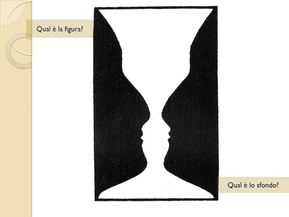 Qual è la figura? Qual è lo sfondo?