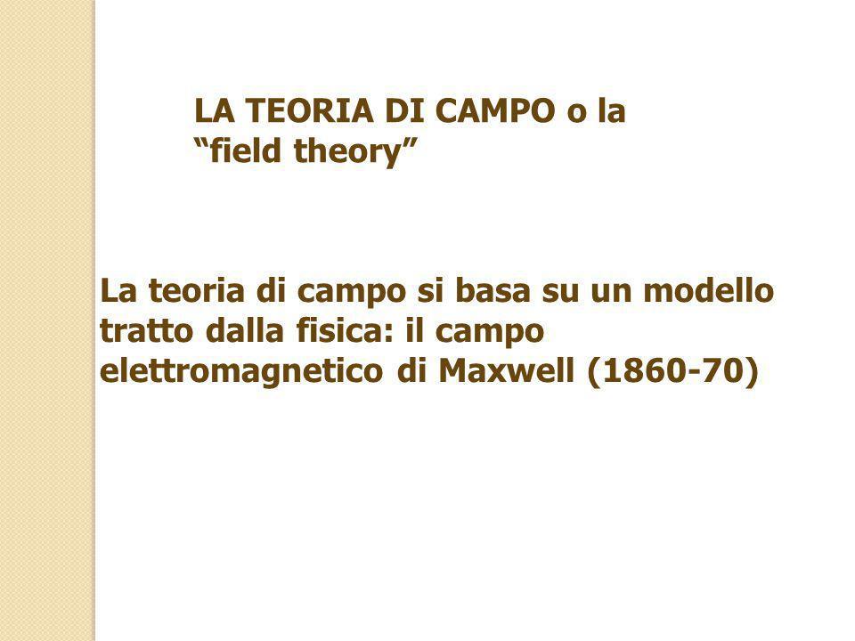 """LA TEORIA DI CAMPO o la """"field theory"""" La teoria di campo si basa su un modello tratto dalla fisica: il campo elettromagnetico di Maxwell (1860-70)"""