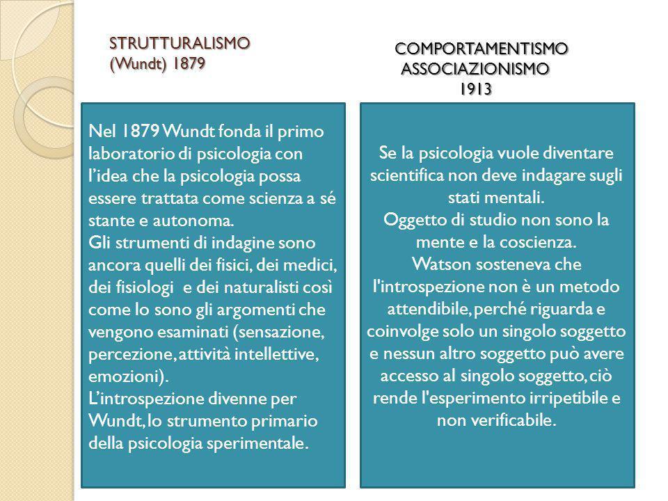 STRUTTURALISMO (Wundt) 1879 Nel 1879 Wundt fonda il primo laboratorio di psicologia con l'idea che la psicologia possa essere trattata come scienza a