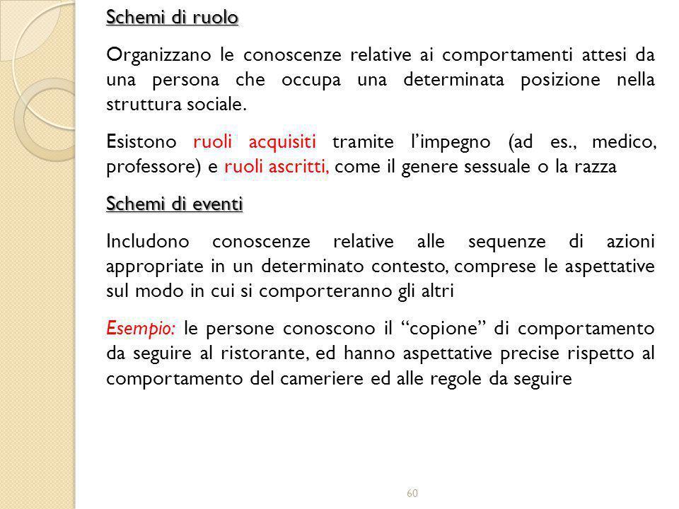 60 Schemi di ruolo Organizzano le conoscenze relative ai comportamenti attesi da una persona che occupa una determinata posizione nella struttura soci