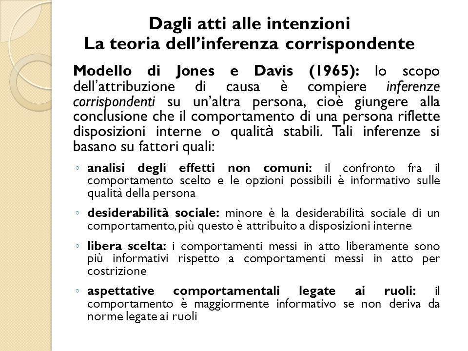 Dagli atti alle intenzioni La teoria dell'inferenza corrispondente Modello di Jones e Davis (1965): lo scopo dell ' attribuzione di causa è compiere i