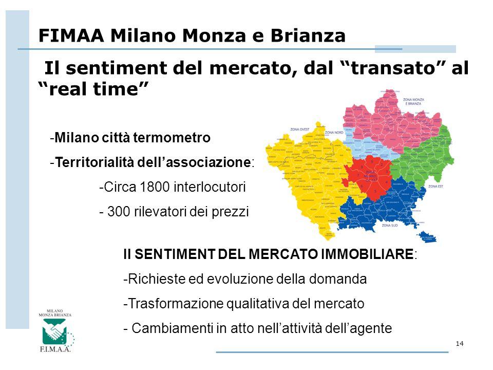 """FIMAA Milano Monza e Brianza Il sentiment del mercato, dal """"transato"""" al """"real time"""" 14 Il SENTIMENT DEL MERCATO IMMOBILIARE: -Richieste ed evoluzione"""