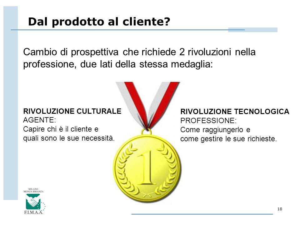 18 Cambio di prospettiva che richiede 2 rivoluzioni nella professione, due lati della stessa medaglia: Dal prodotto al cliente? RIVOLUZIONE CULTURALE