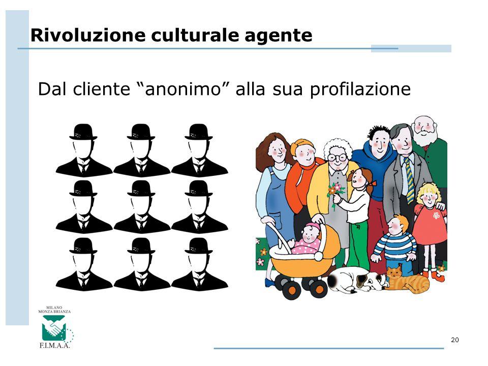 20 Dal cliente anonimo alla sua profilazione Rivoluzione culturale agente