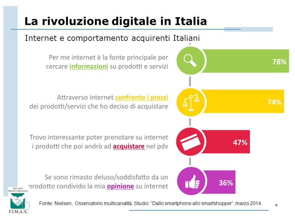 4 La rivoluzione digitale in Italia Fonte: Nielsen, Osservatorio multicanalità, Studio: Dallo smartphone allo smartshopper , marzo 2014.