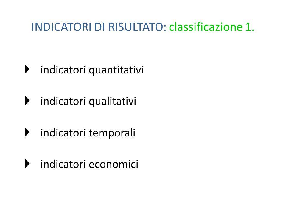  indicatori quantitativi  indicatori qualitativi  indicatori temporali  indicatori economici INDICATORI DI RISULTATO: classificazione 1.