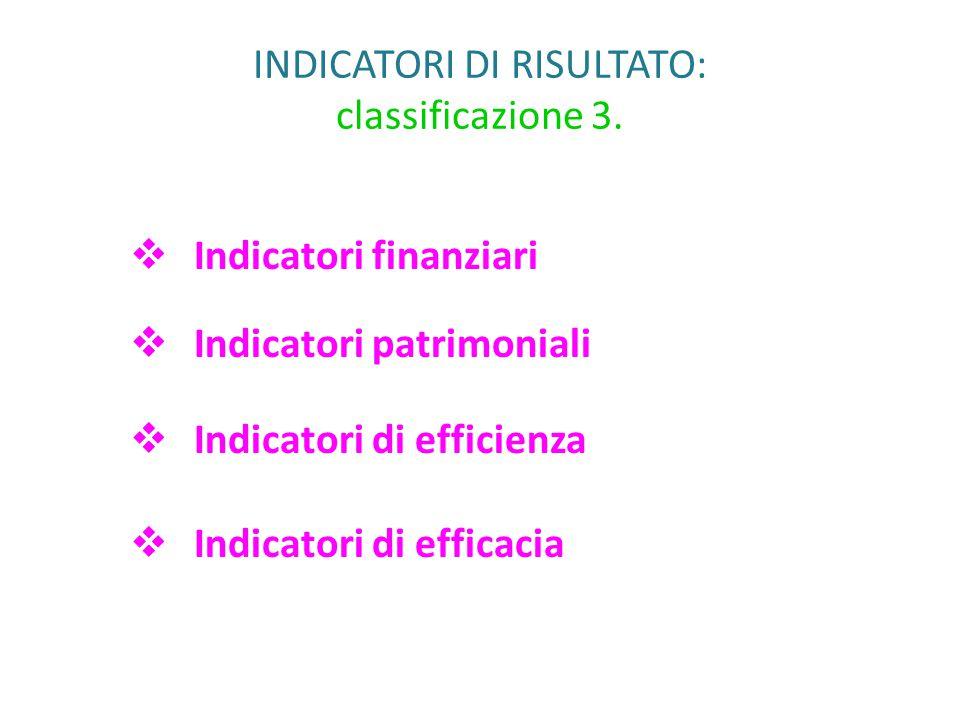INDICATORI DI RISULTATO: classificazione 3.