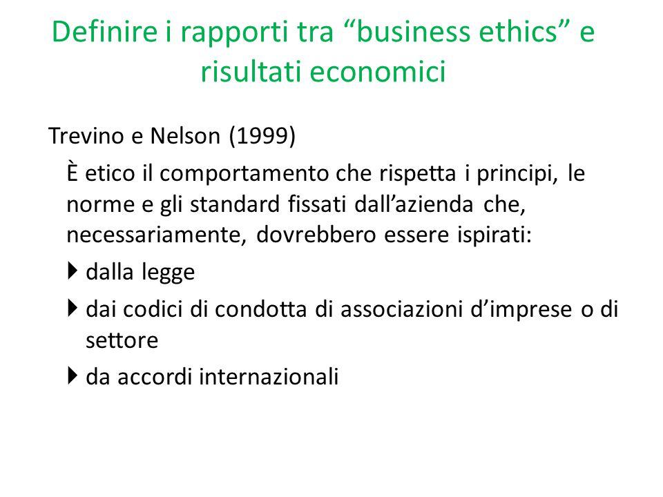 Trevino e Nelson (1999) È etico il comportamento che rispetta i principi, le norme e gli standard fissati dall'azienda che, necessariamente, dovrebbero essere ispirati:  dalla legge  dai codici di condotta di associazioni d'imprese o di settore  da accordi internazionali Definire i rapporti tra business ethics e risultati economici