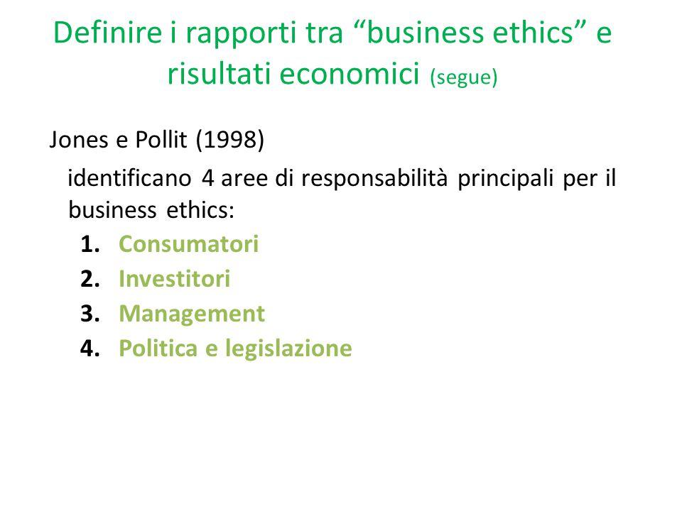 Jones e Pollit (1998) identificano 4 aree di responsabilità principali per il business ethics: 1.Consumatori 2.Investitori 3.Management 4.Politica e legislazione Definire i rapporti tra business ethics e risultati economici (segue)