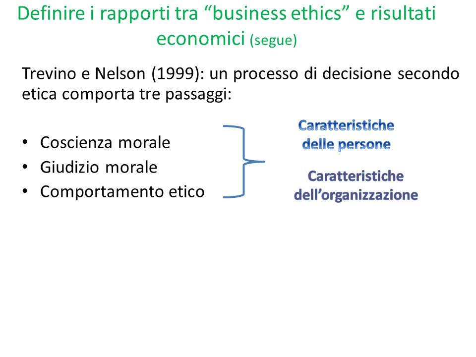 Trevino e Nelson (1999): un processo di decisione secondo etica comporta tre passaggi: Coscienza morale Giudizio morale Comportamento etico Definire i rapporti tra business ethics e risultati economici (segue)