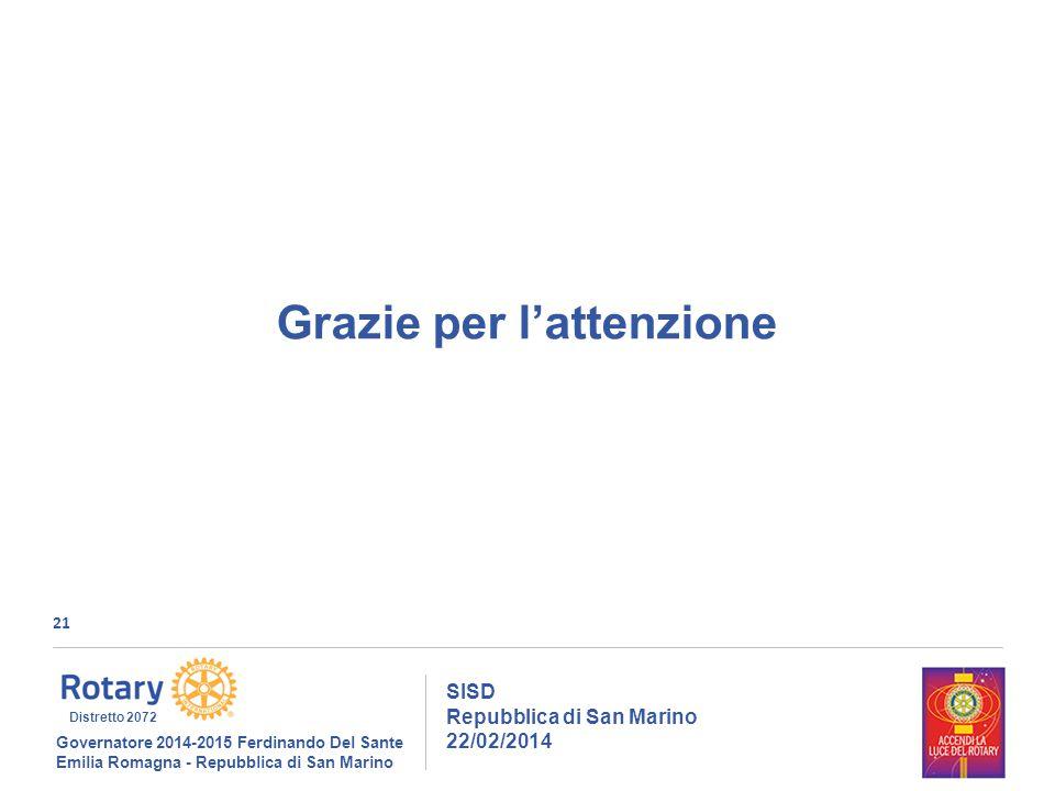 21 SISD Repubblica di San Marino 22/02/2014 Governatore 2014-2015 Ferdinando Del Sante Emilia Romagna - Repubblica di San Marino Distretto 2072 Grazie per l'attenzione