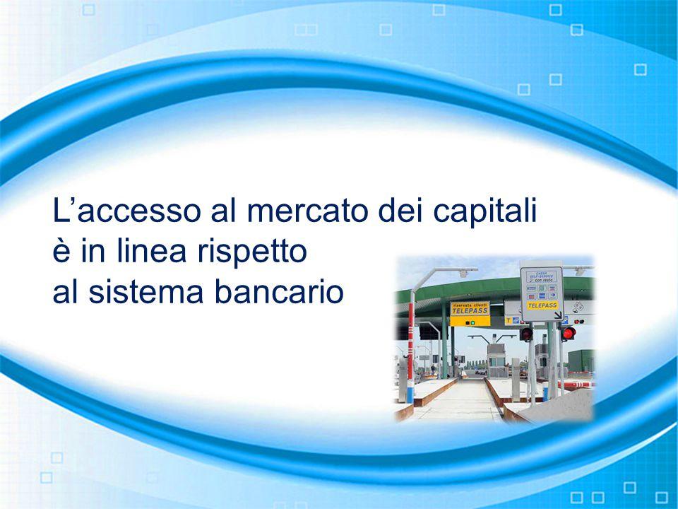L'accesso al mercato dei capitali è in linea rispetto al sistema bancario