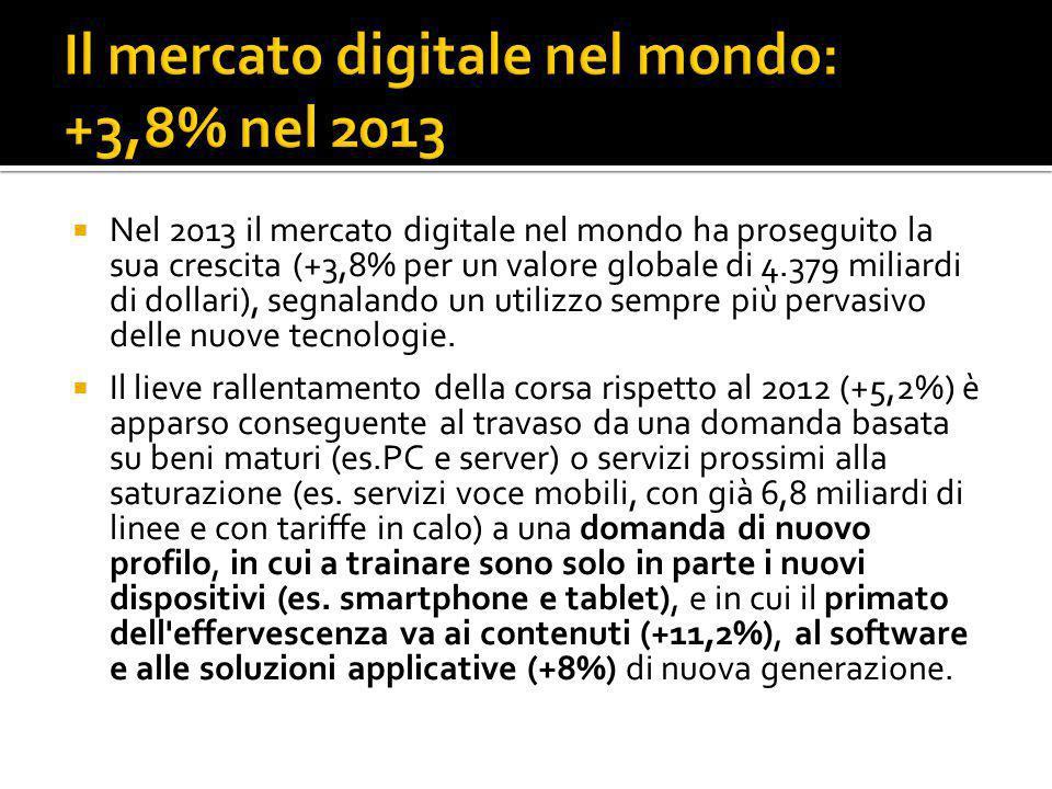  Nel 2013 il mercato digitale nel mondo ha proseguito la sua crescita (+3,8% per un valore globale di 4.379 miliardi di dollari), segnalando un utilizzo sempre più pervasivo delle nuove tecnologie.