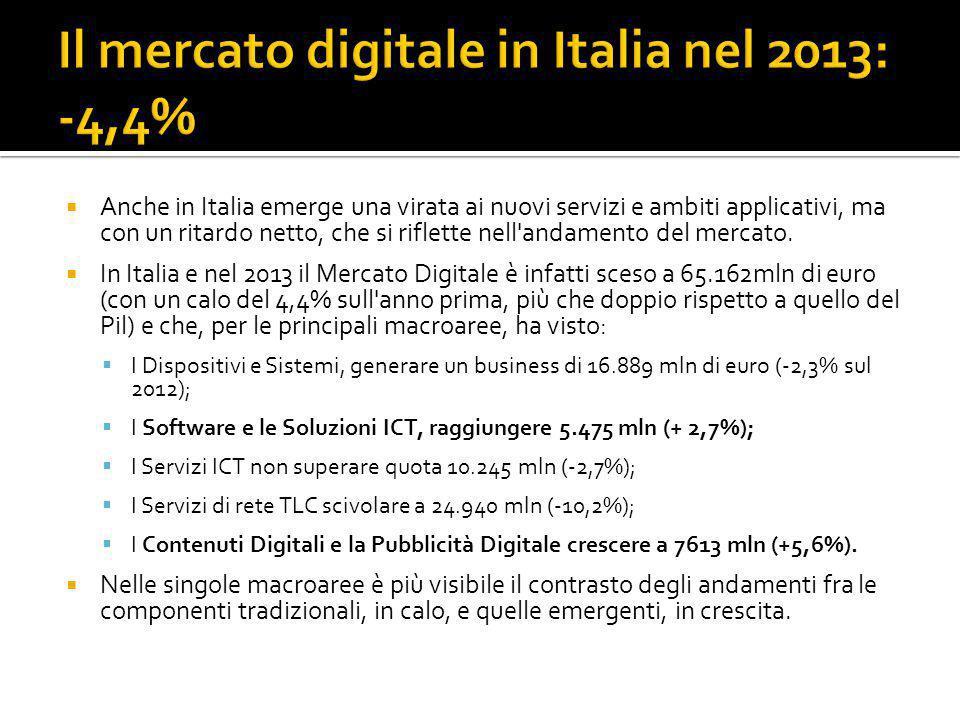  Anche in Italia emerge una virata ai nuovi servizi e ambiti applicativi, ma con un ritardo netto, che si riflette nell'andamento del mercato.  In I