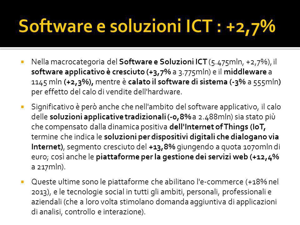  Nella macrocategoria del Software e Soluzioni ICT (5.475mln, +2,7%), il software applicativo è cresciuto (+3,7% a 3.775mln) e il middleware a 1145 mln (+2,3%), mentre è calato il software di sistema (-3% a 555mln) per effetto del calo di vendite dell hardware.