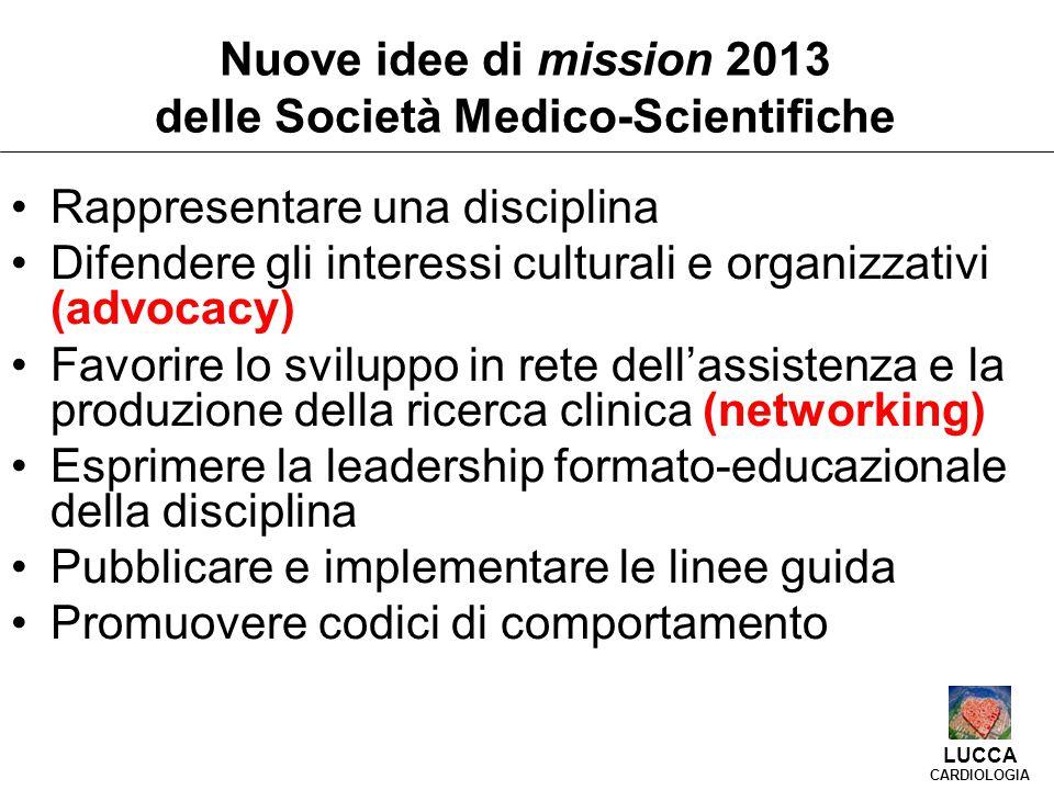 La crescita delle Società Medico Scientifiche Italia 2013 120.000 medici iscritti 180 Associazioni LUCCA CARDIOLOGIA