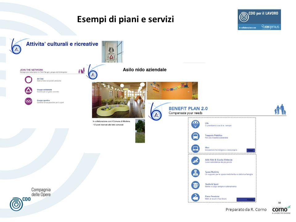 Preparato da R. Corno Esempi di piani e servizi Tetrapak