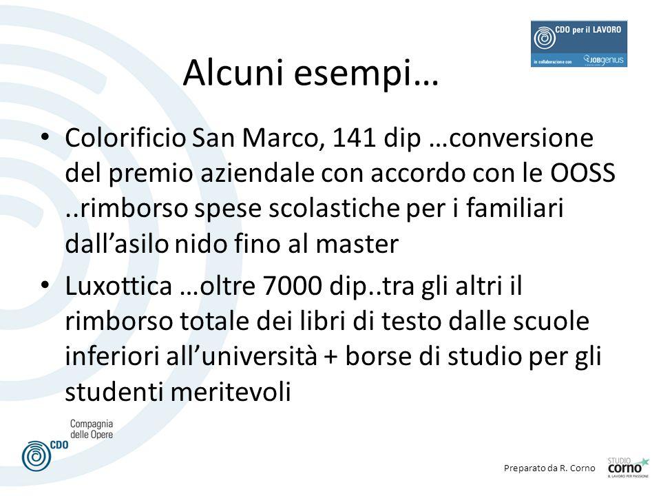 Preparato da R. Corno Alcuni esempi… Colorificio San Marco, 141 dip …conversione del premio aziendale con accordo con le OOSS..rimborso spese scolasti