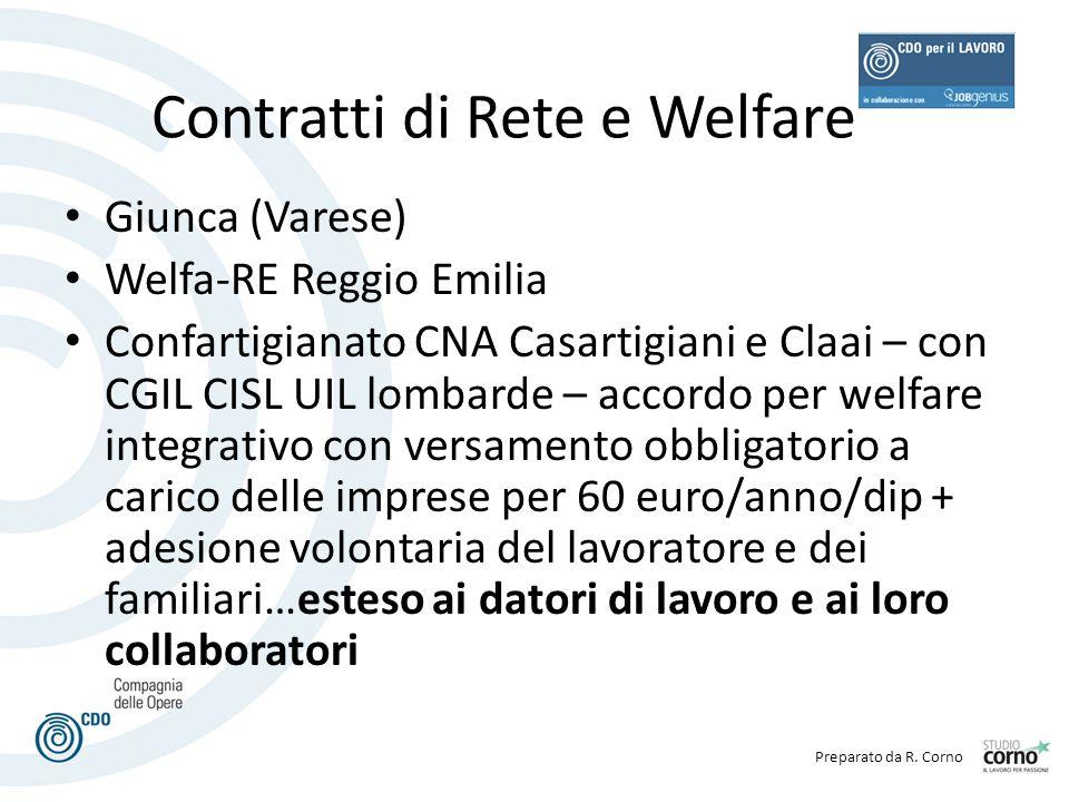 Preparato da R. Corno Contratti di Rete e Welfare Giunca (Varese) Welfa-RE Reggio Emilia Confartigianato CNA Casartigiani e Claai – con CGIL CISL UIL