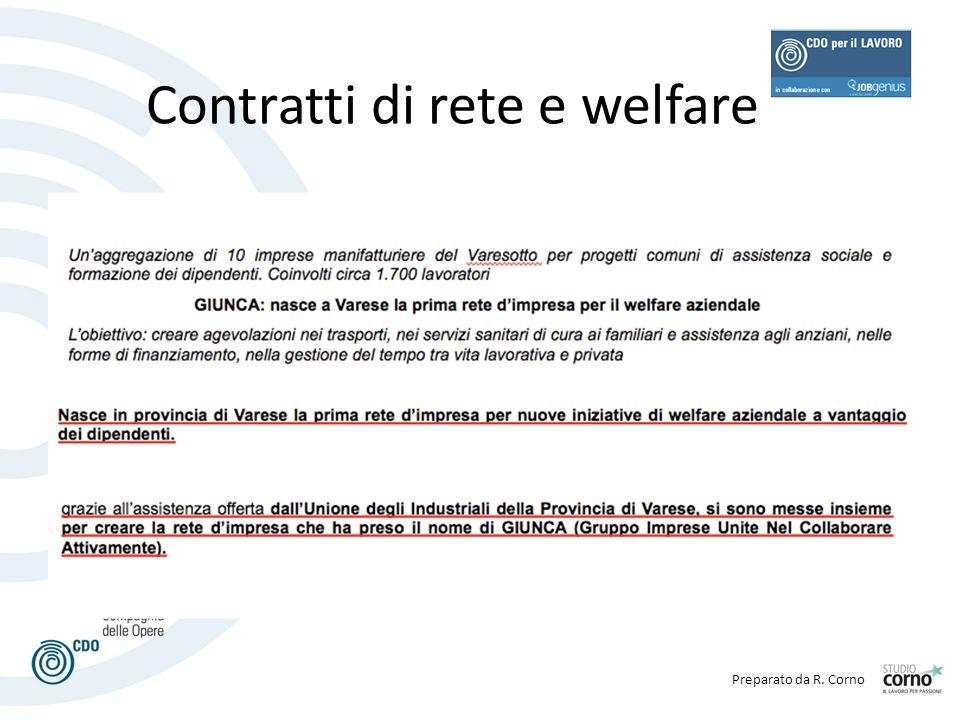 Preparato da R. Corno Contratti di rete e welfare