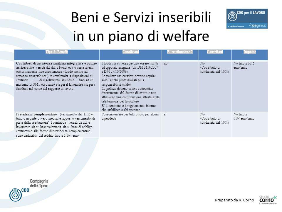 Preparato da R. Corno Beni e Servizi inseribili in un piano di welfare Tipo di BenefitCondizioniE' retribuzione ?ContributiImposte Contributi di assis