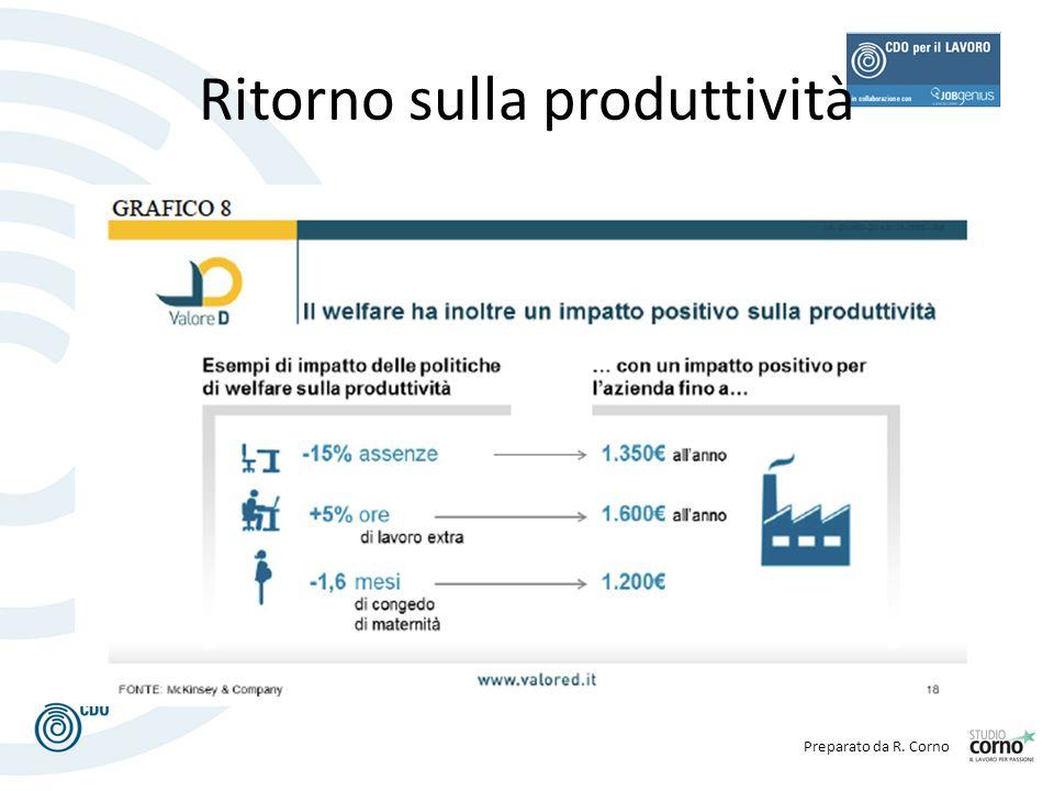 Preparato da R. Corno Ritorno sulla produttività