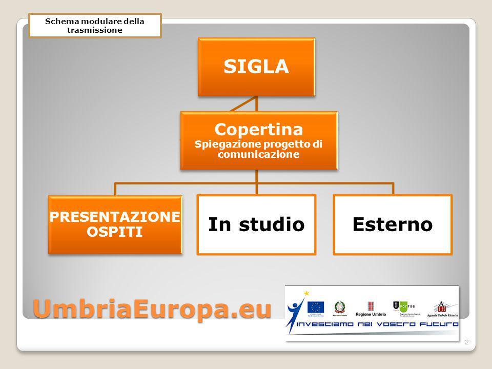 UmbriaEuropa.eu SIGLA PRESENTAZIONE OSPITI In studioEsterno Copertina Spiegazione progetto di comunicazione 2 Schema modulare della trasmissione