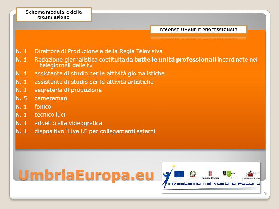 UmbriaEuropa.eu N. 1 Direttore di Produzione e della Regia Televisiva N.