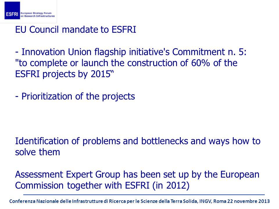Conferenza Nazionale delle Infrastrutture di Ricerca per le Scienze della Terra Solida, INGV, Roma 22 novembre 2013 EU Council mandate to ESFRI - Innovation Union flagship initiative s Commitment n.