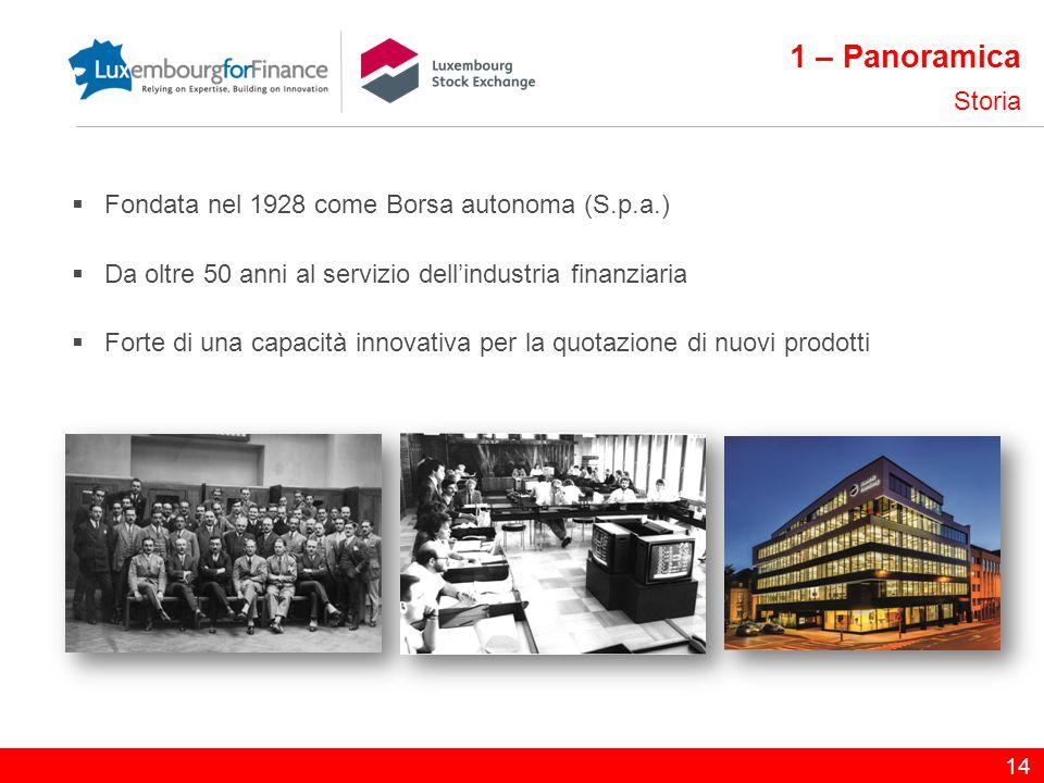  Fondata nel 1928 come Borsa autonoma (S.p.a.)  Da oltre 50 anni al servizio dell'industria finanziaria  Forte di una capacità innovativa per la qu