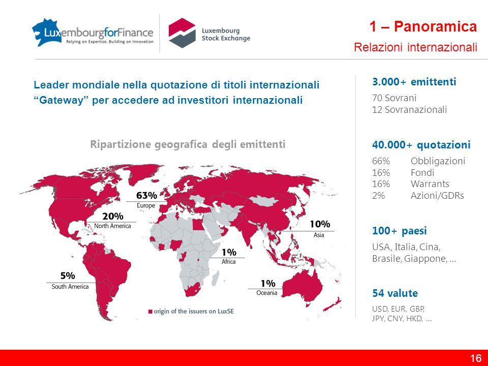 """Leader mondiale nella quotazione di titoli internazionali """"Gateway"""" per accedere ad investitori internazionali 16 1 – Panoramica Relazioni internazion"""
