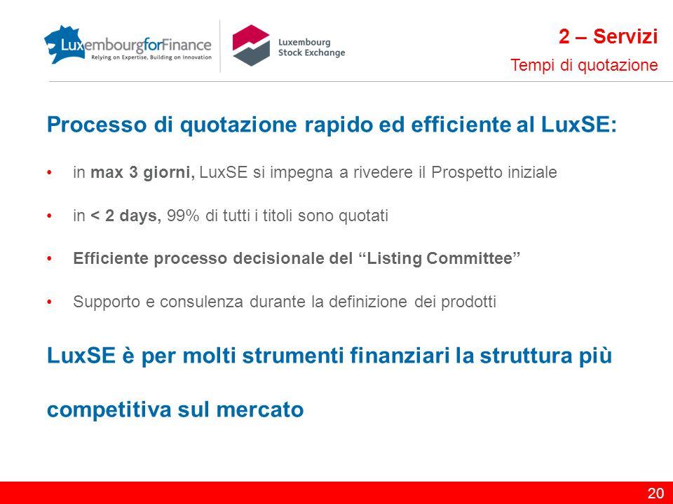 Processo di quotazione rapido ed efficiente al LuxSE: in max 3 giorni, LuxSE si impegna a rivedere il Prospetto iniziale in < 2 days, 99% di tutti i t