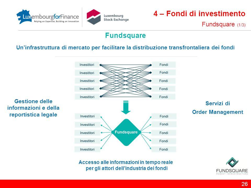 26 4 – Fondi di investimento Fundsquare (1/3) Fundsquare Un'infrastruttura di mercato per facilitare la distribuzione transfrontaliera dei fond i Gest