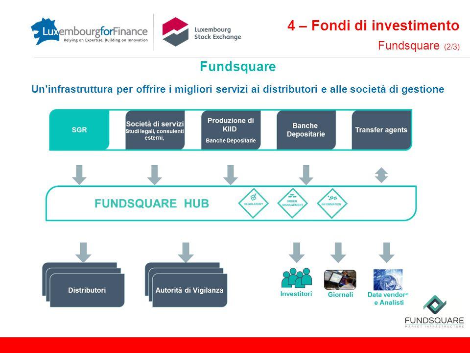 4 – Fondi di investimento Fundsquare (2/3) Fundsquare Un'infrastruttura per offrire i migliori servizi ai distributori e alle società di gestione