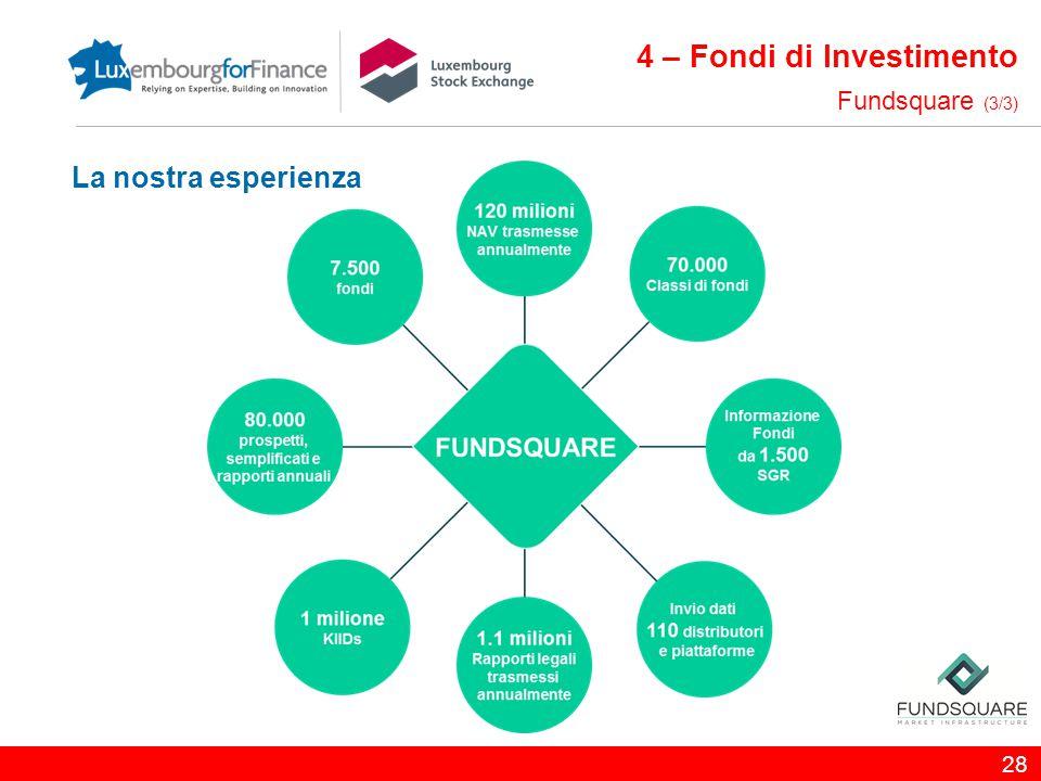 La nostra esperienza 28 4 – Fondi di Investimento Fundsquare (3/3)