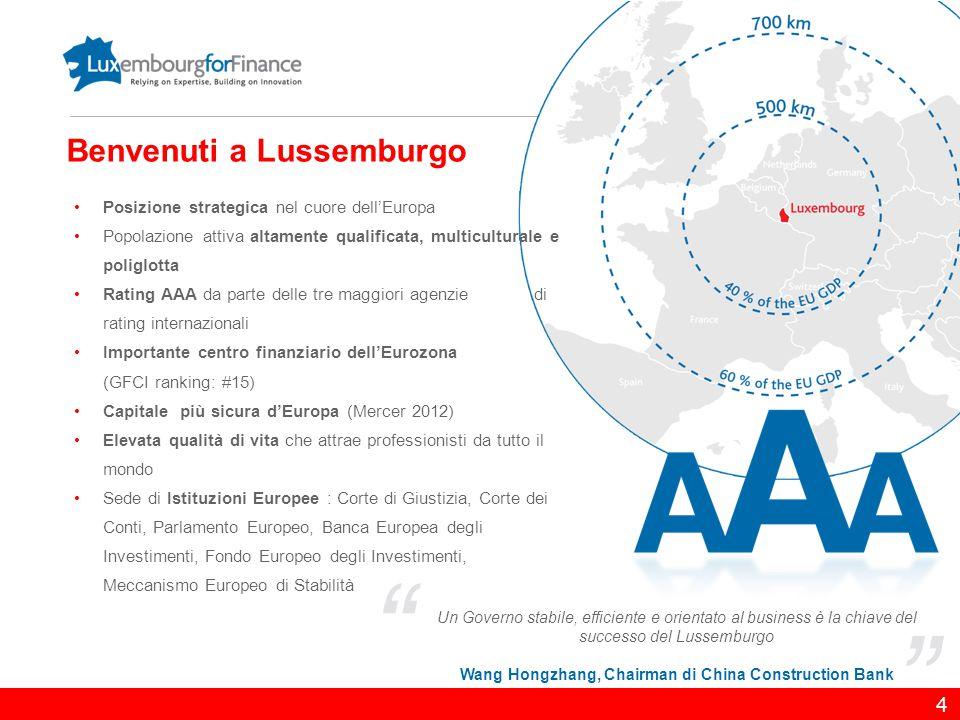 4 Benvenuti a Lussemburgo Posizione strategica nel cuore dell'Europa Popolazione attiva altamente qualificata, multiculturale e poliglotta Rating AAA