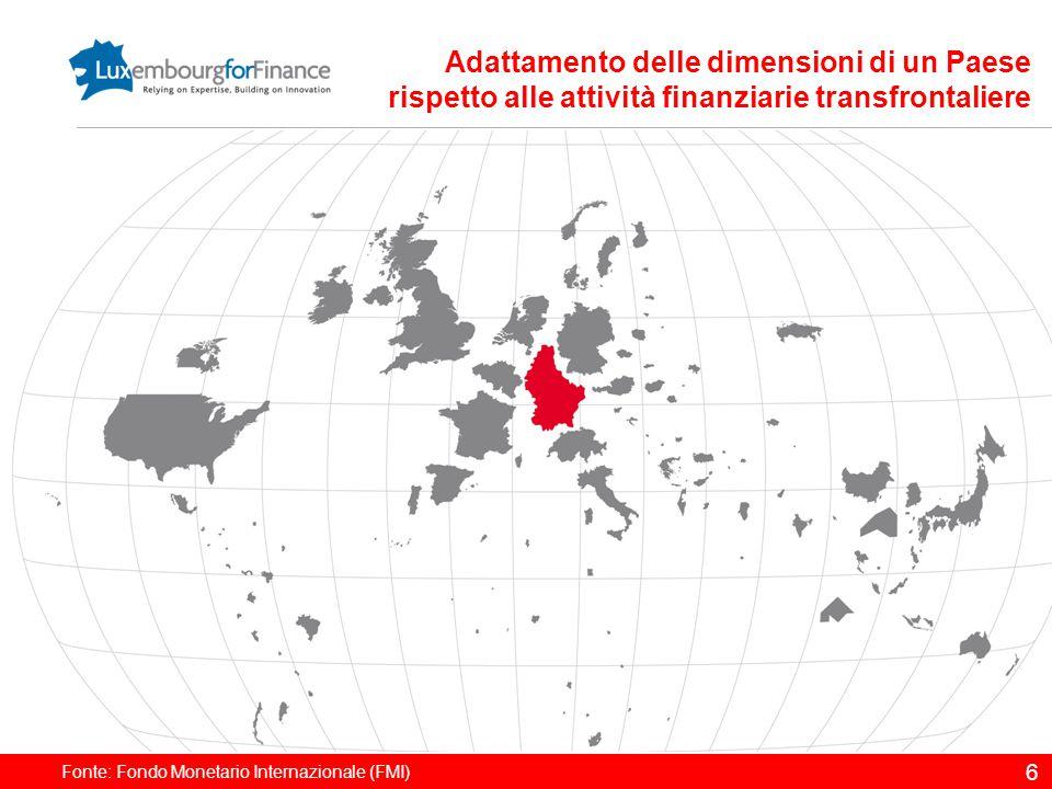 Fonte: Fondo Monetario Internazionale (FMI) 6 Adattamento delle dimensioni di un Paese rispetto alle attività finanziarie transfrontaliere
