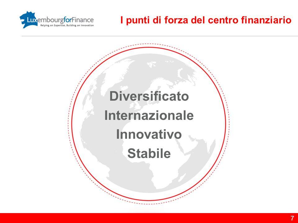 8 Diversificato Attività principali WEALTH MANAGEMENT CORPORATE FINANCE FONDI DI INVESTIMENTO ASSICURAZIONI & RIASSUCURAZIONI ALTRO