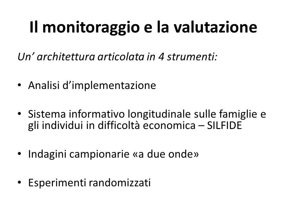 Il monitoraggio e la valutazione Un' architettura articolata in 4 strumenti: Analisi d'implementazione Sistema informativo longitudinale sulle famiglie e gli individui in difficoltà economica – SILFIDE Indagini campionarie «a due onde» Esperimenti randomizzati