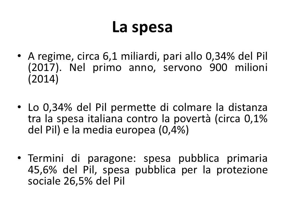 La spesa A regime, circa 6,1 miliardi, pari allo 0,34% del Pil (2017).