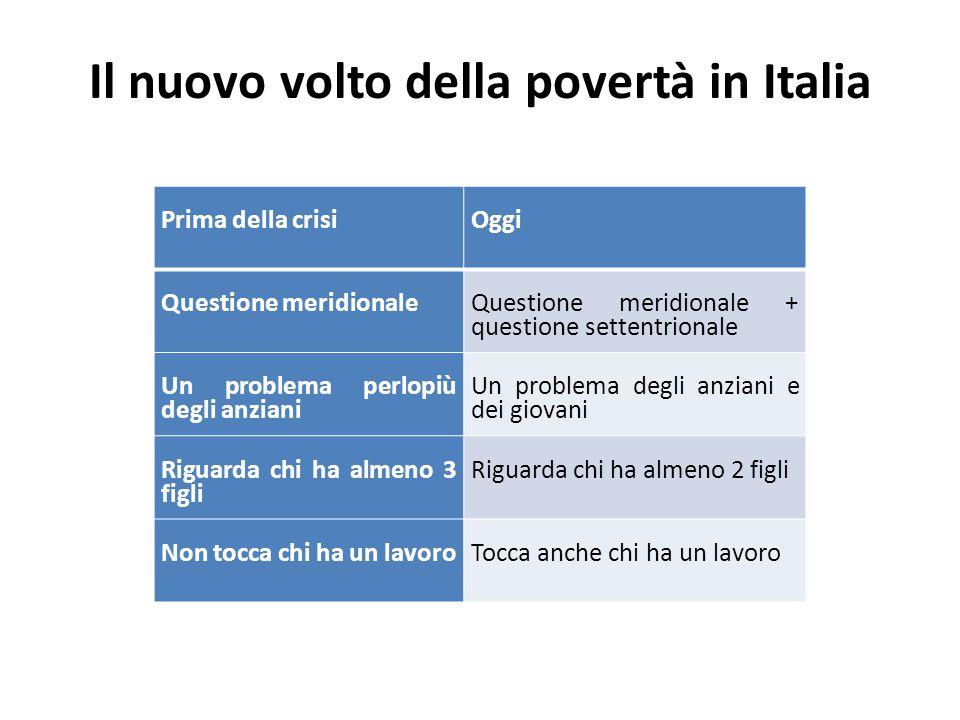 Il Reddito d'Inclusione Sociale Italia 2018 Chi lo riceve?Tutte le famiglie in povertà assoluta In che cosa consiste.