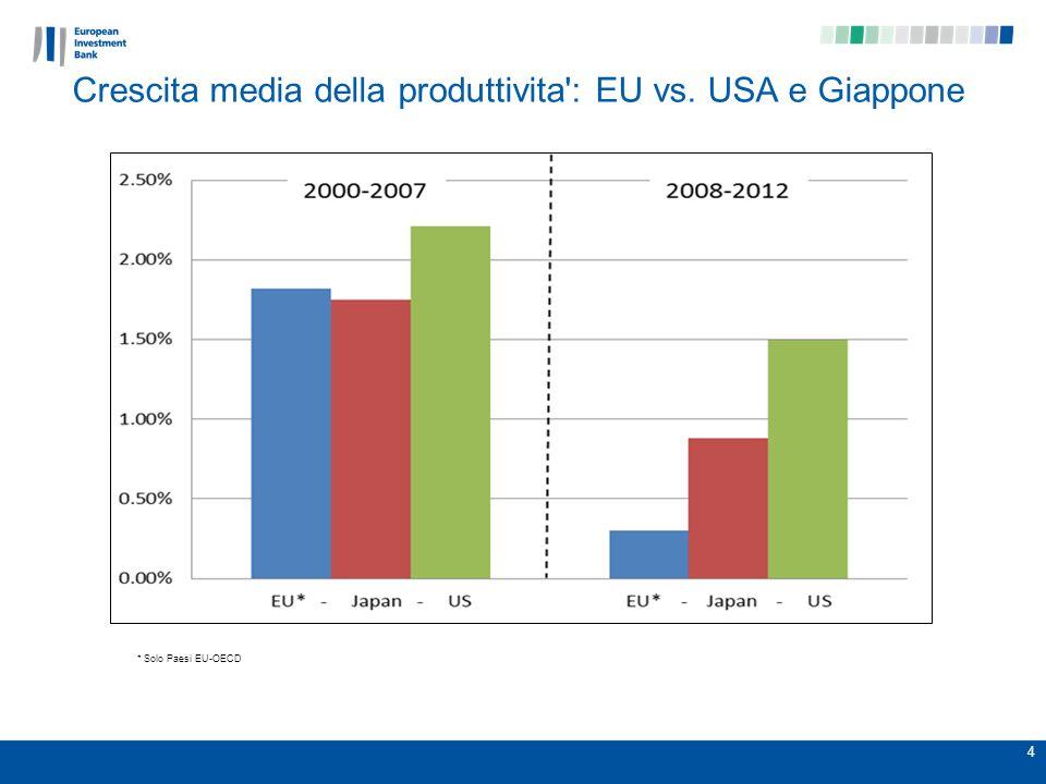 4 * Solo Paesi EU-OECD Crescita media della produttivita : EU vs. USA e Giappone