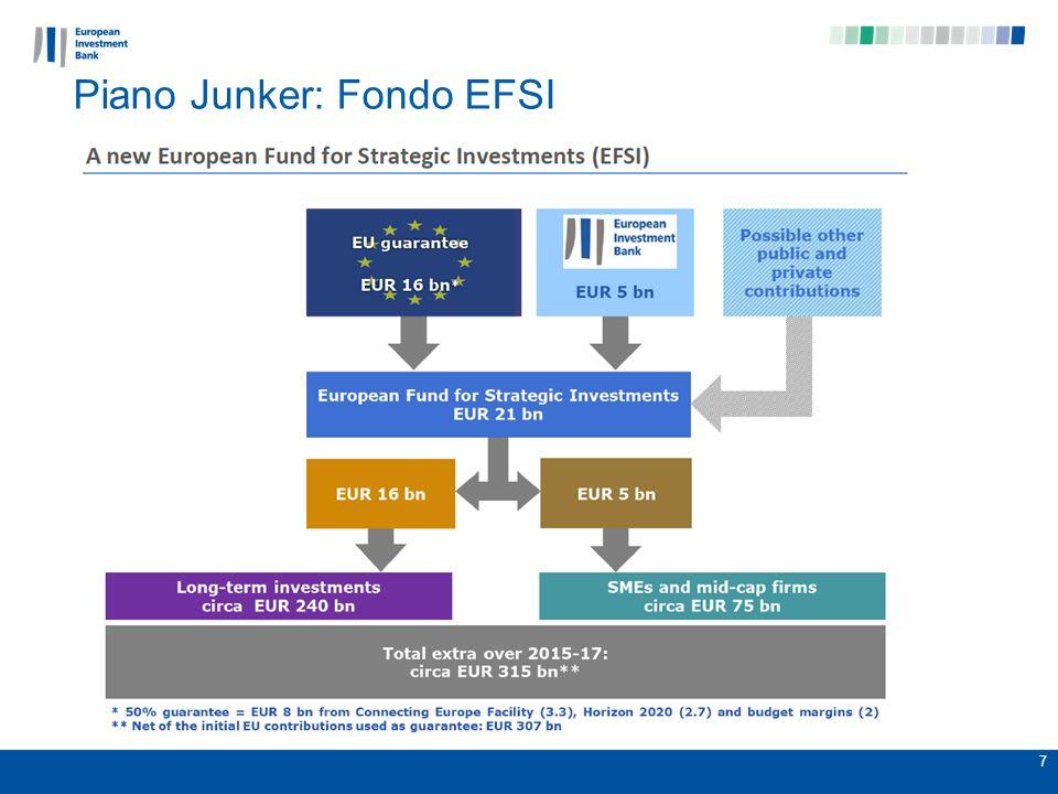 Piano Junker: Fondo EFSI 7
