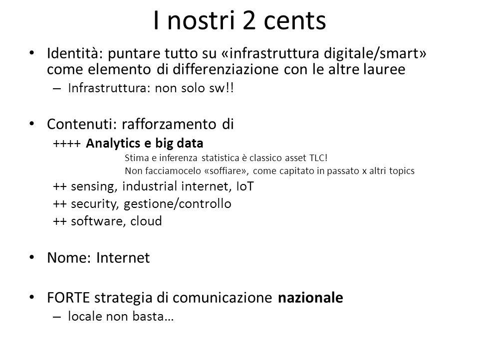 I nostri 2 cents Identità: puntare tutto su «infrastruttura digitale/smart» come elemento di differenziazione con le altre lauree – Infrastruttura: non solo sw!.