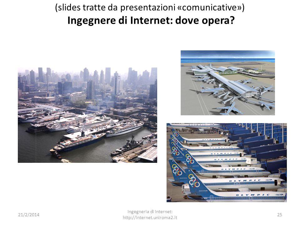 21/2/2014 Ingegneria di Internet: http://internet.uniroma2.it 25 (slides tratte da presentazioni «comunicative») Ingegnere di Internet: dove opera