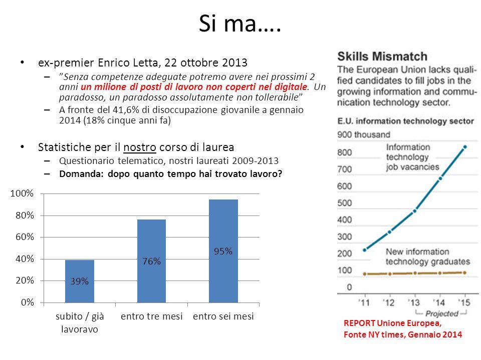 """Si ma…. ex-premier Enrico Letta, 22 ottobre 2013 – """"Senza competenze adeguate potremo avere nei prossimi 2 anni un milione di posti di lavoro non cope"""