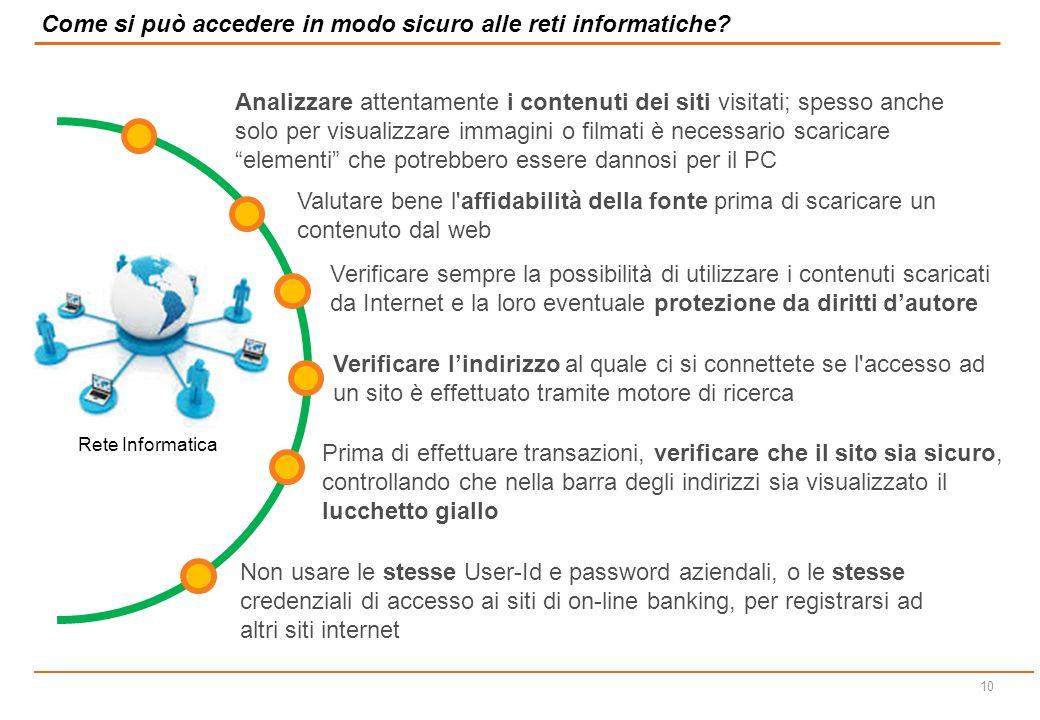 9 Agenda  L evoluzione delle reti informatiche  Il contesto di rischio all interno delle reti informatiche  L utilizzo consapevole e sicuro delle soluzioni informatiche  Il phishing e le sue contromisure  Che cosa è una rete informatica e a cosa serve.