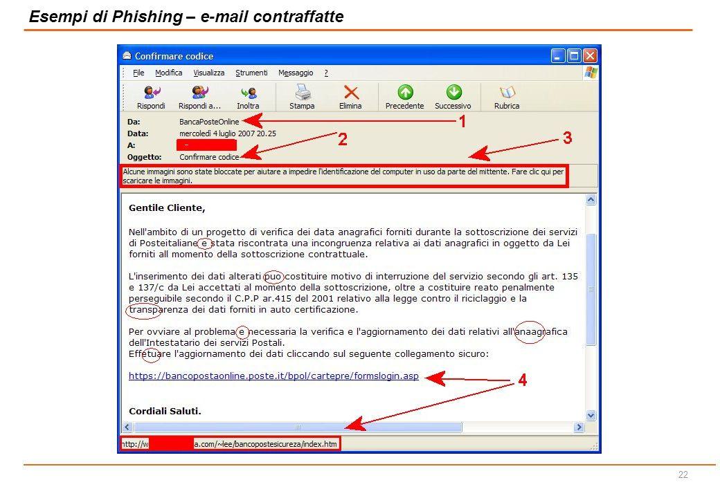 21 Esempi di Phishing – e-mail contraffatte