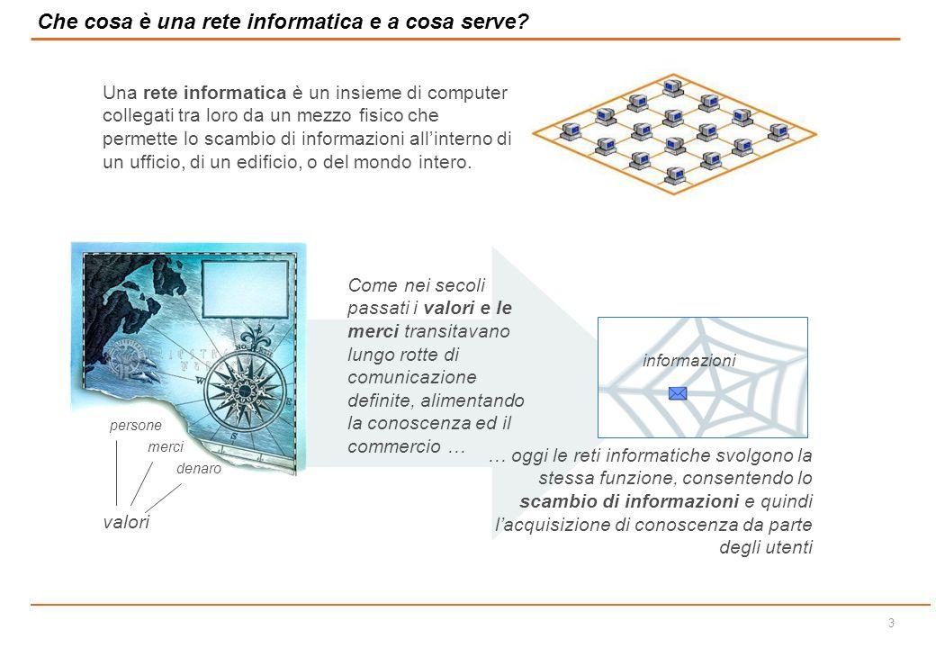 3 Che cosa è una rete informatica e a cosa serve.